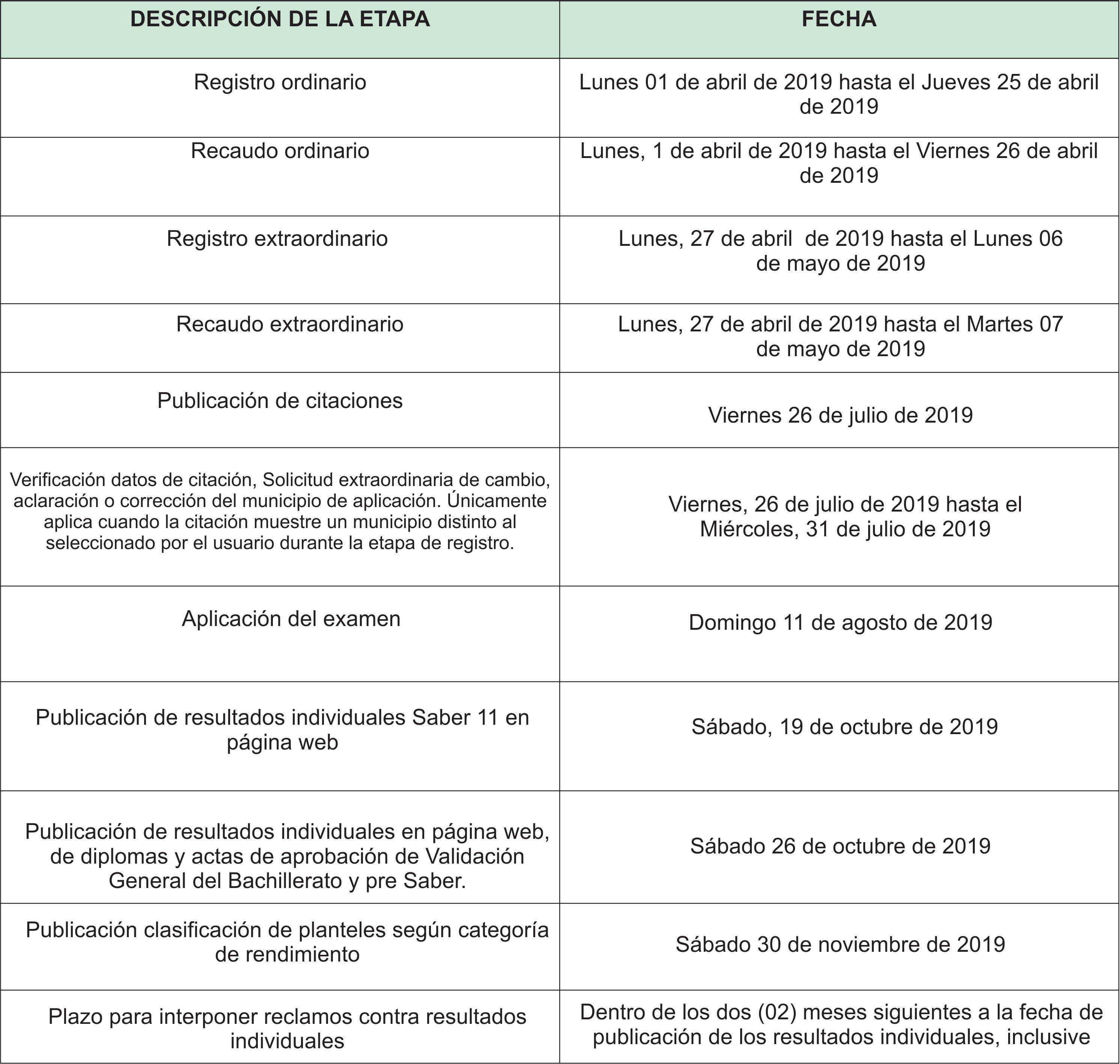 calendario fechas icfes 2019 segundo semestre-1