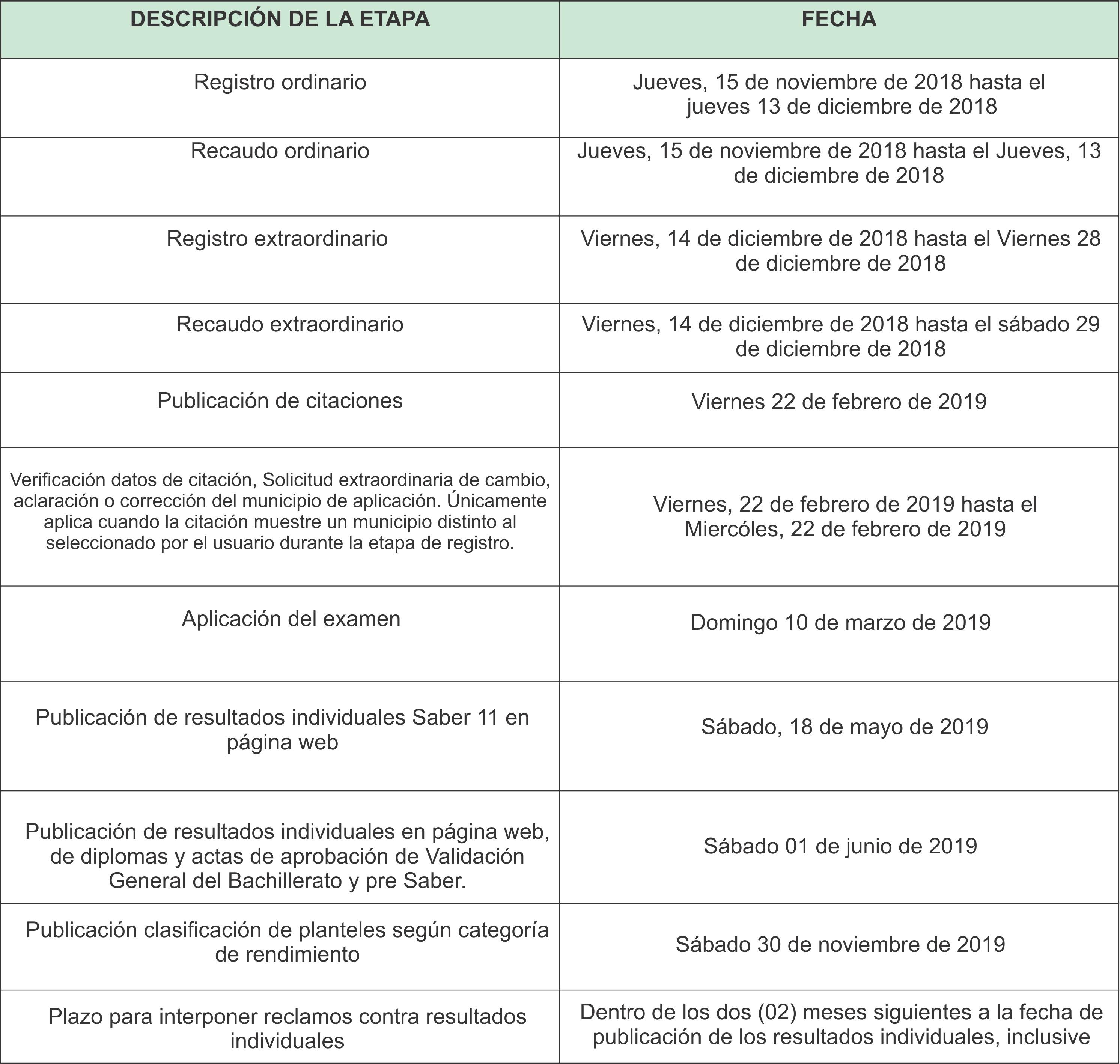 cronograma preicfes Primer semestre